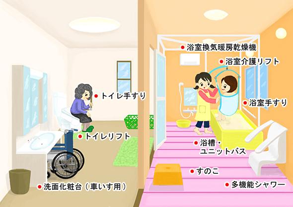 トイレ・洗面・浴室編